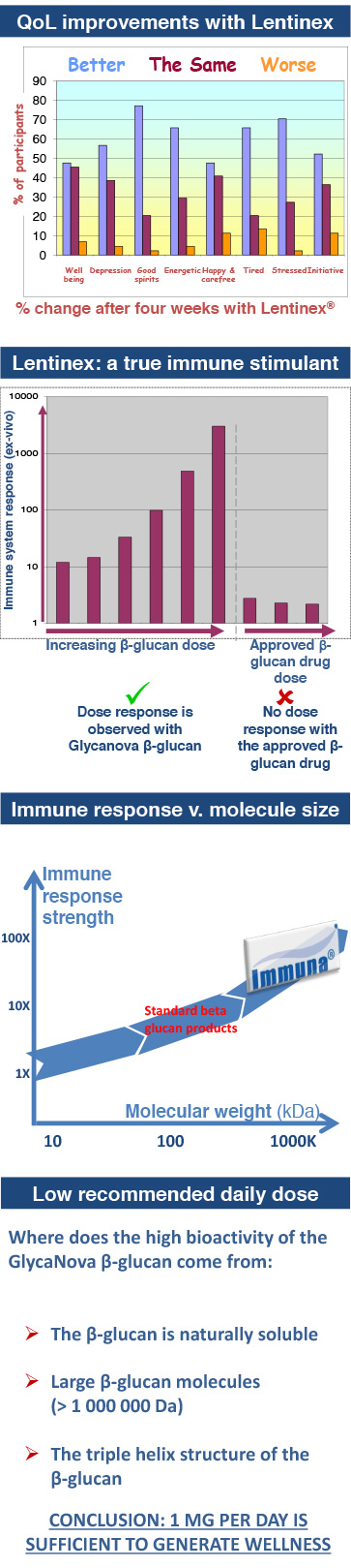 Immuna science page